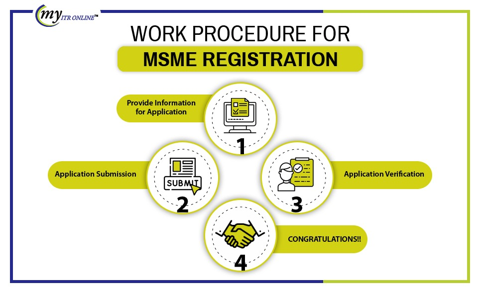 procedure-to-register-for-nidhi-company