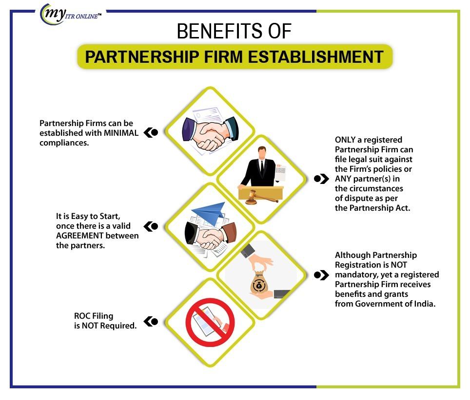 benefits-of-partnership-firm-establishment