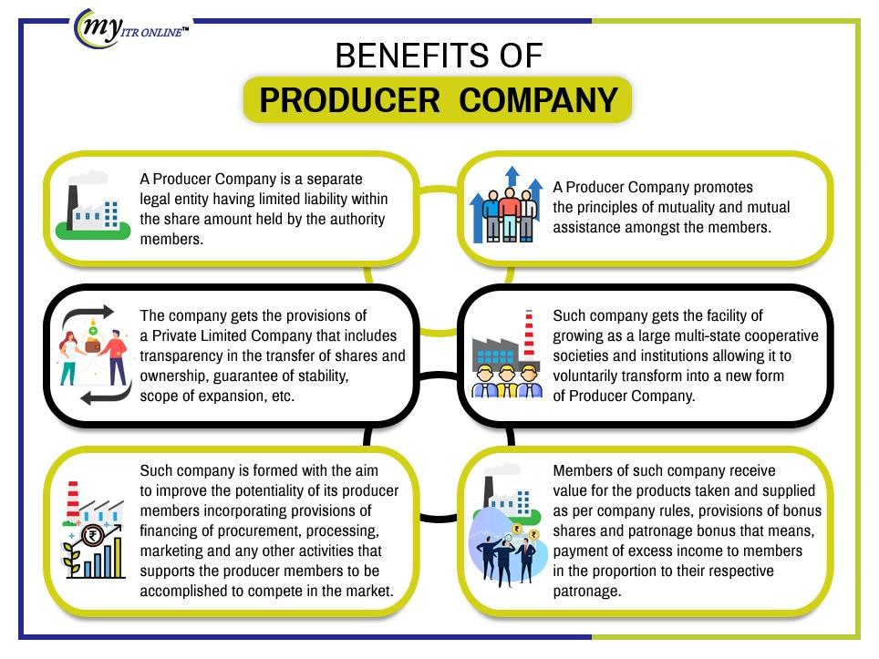 Benefits of Producer Company