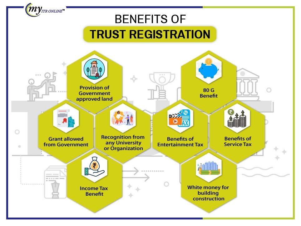Benefits of Trust Registration