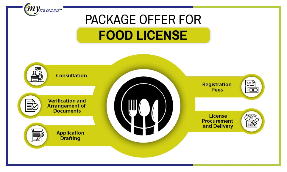 fssai Package is offering You: