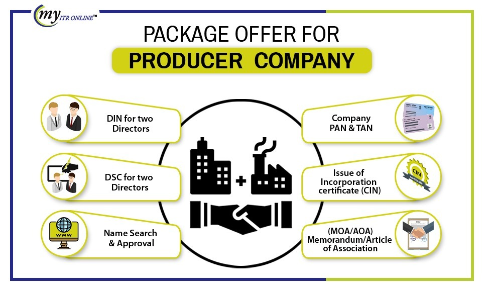 producer company Package is Offering You