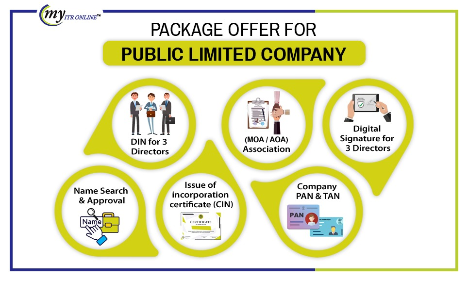 Benefits of Public Limited Company