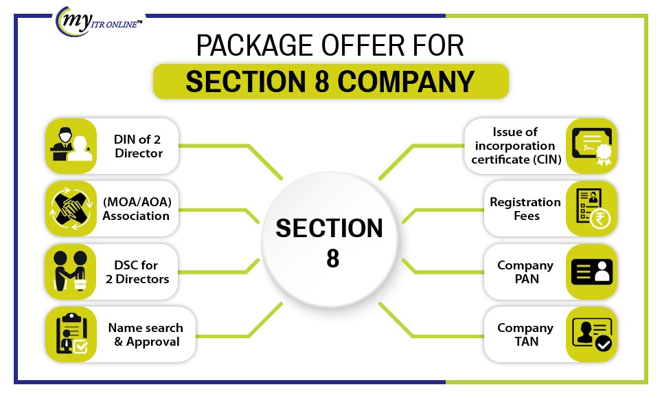 section 8 company Package is Offering You