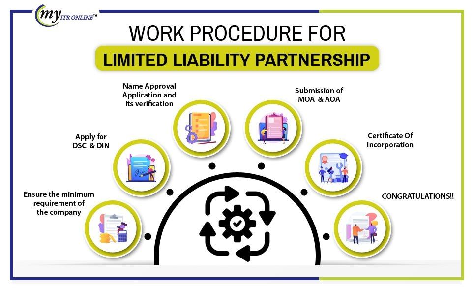 work-procedure-for-llp